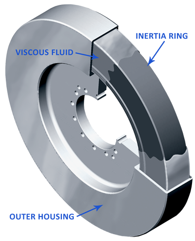 How Does A Viscous Damper Work?