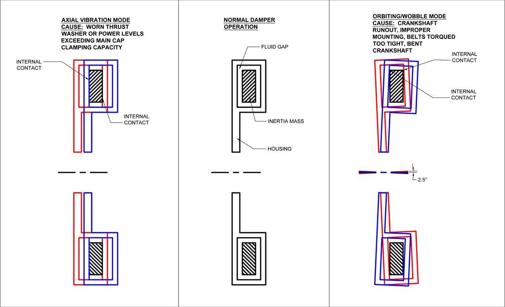 engine-damper-misalignment-diagram.jpg